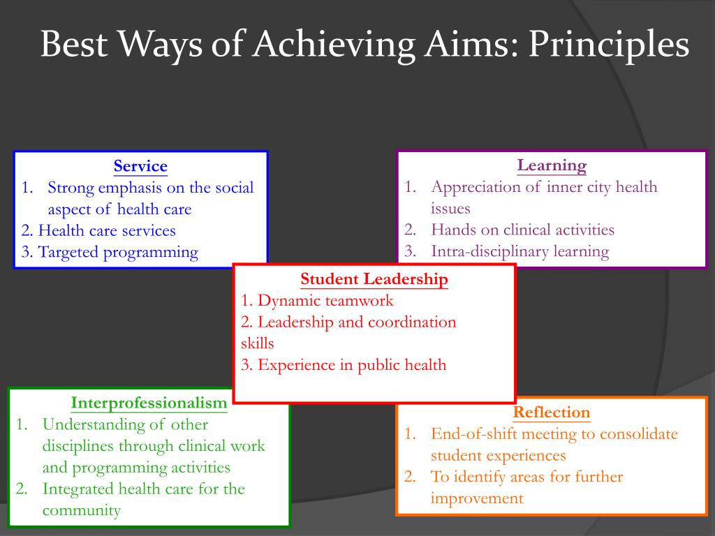 Best Ways of Achieving Aims: Principles