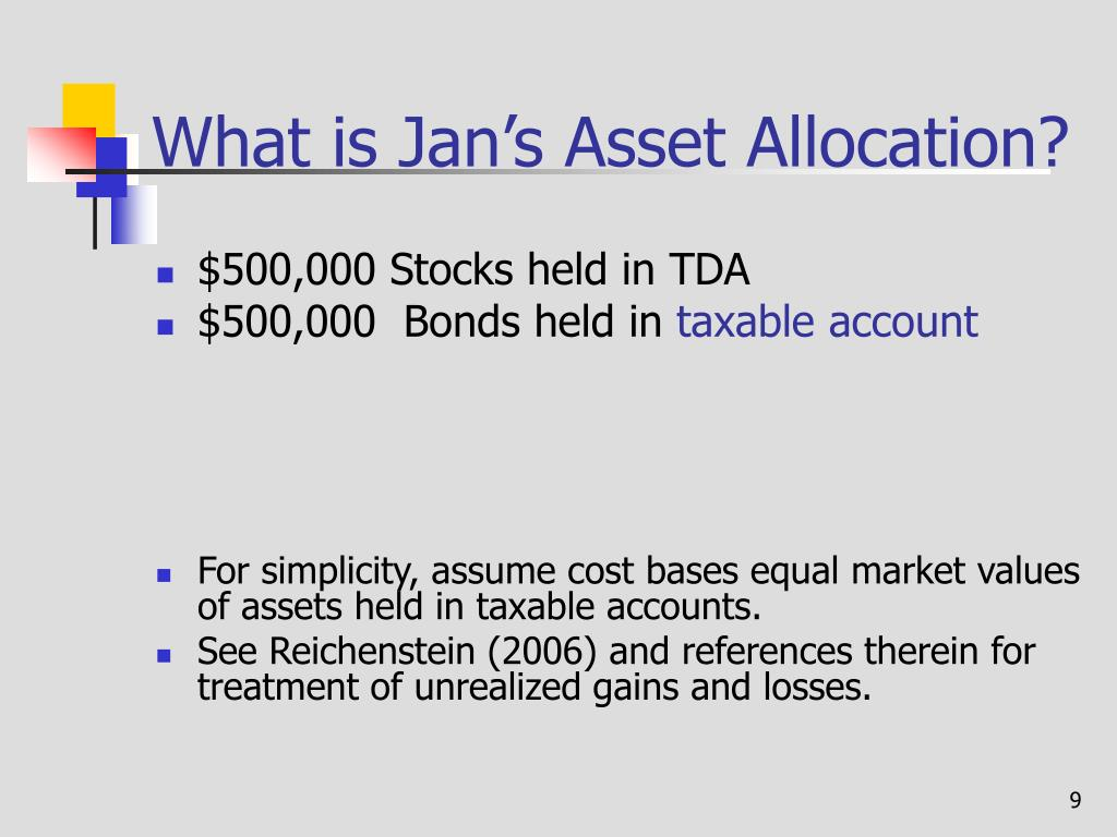 PPT - Taxes and Private Wealth Management: After-tax Asset