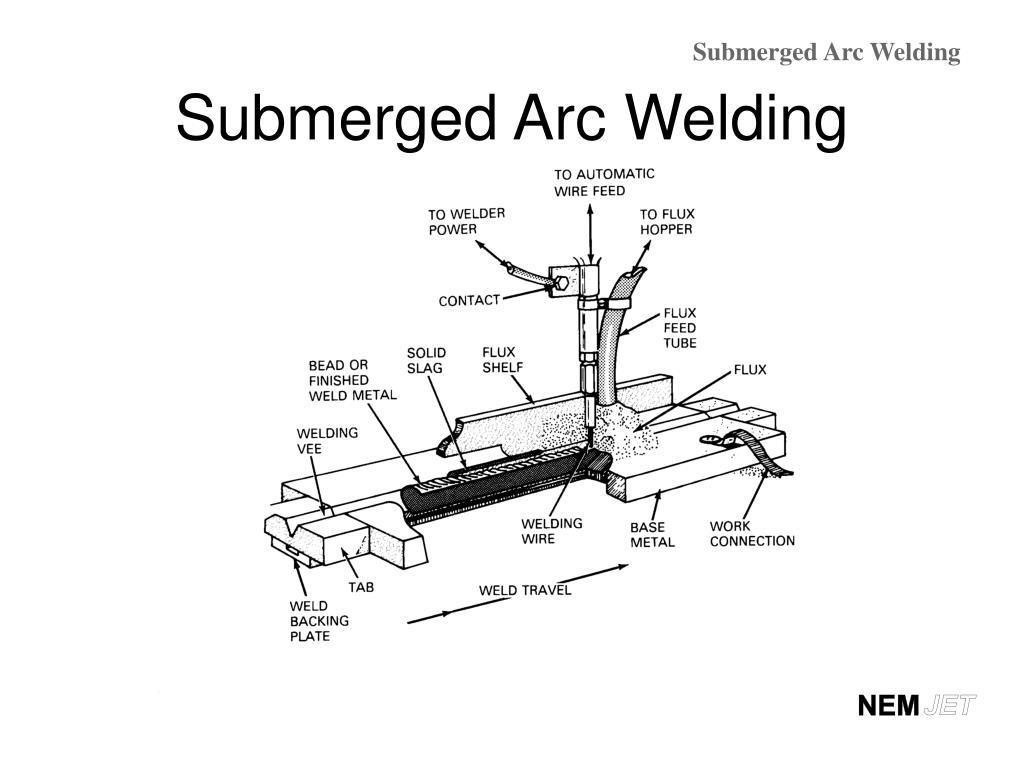 ppt - submerged arc welding powerpoint presentation