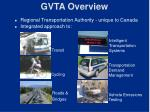 gvta overview