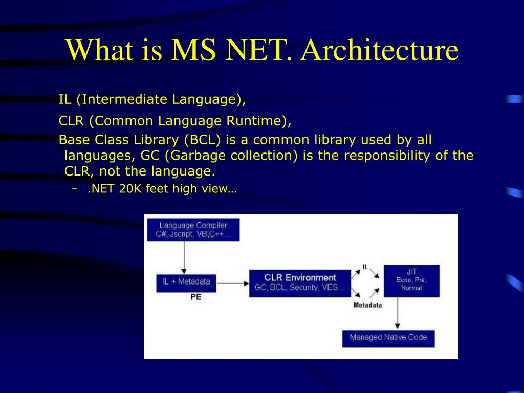What is MS NET. Architecture