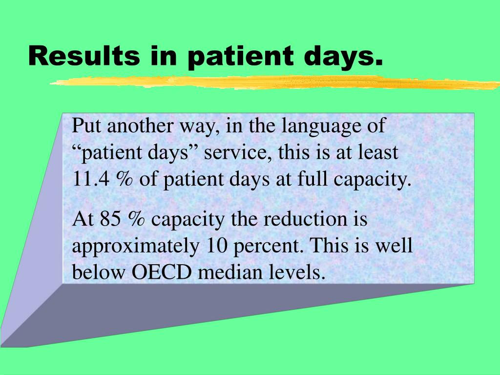 Results in patient days.