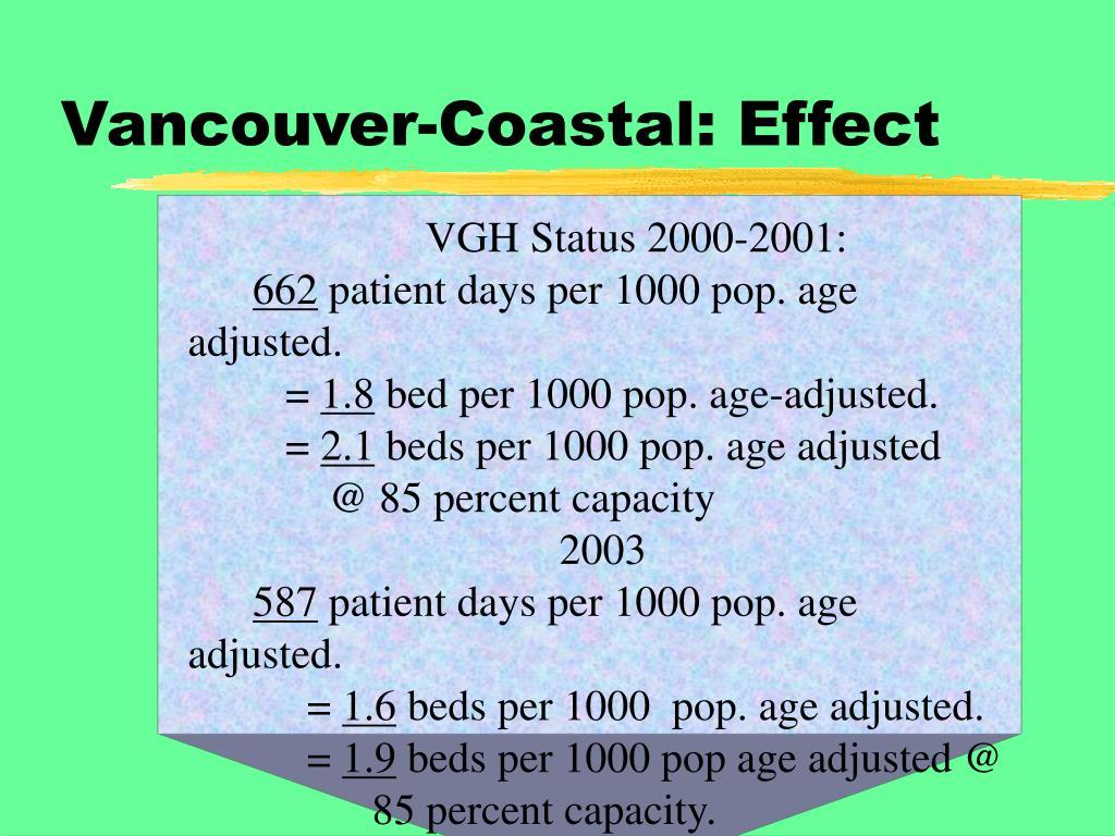 Vancouver-Coastal: Effect