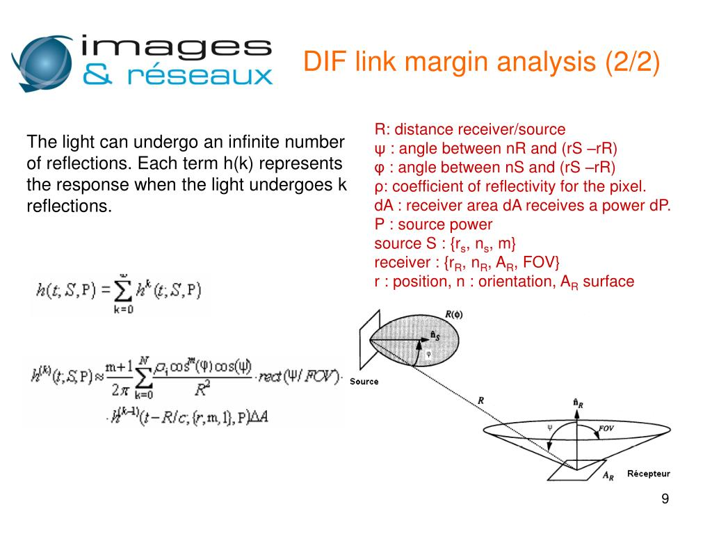 DIF link margin analysis (2/2)