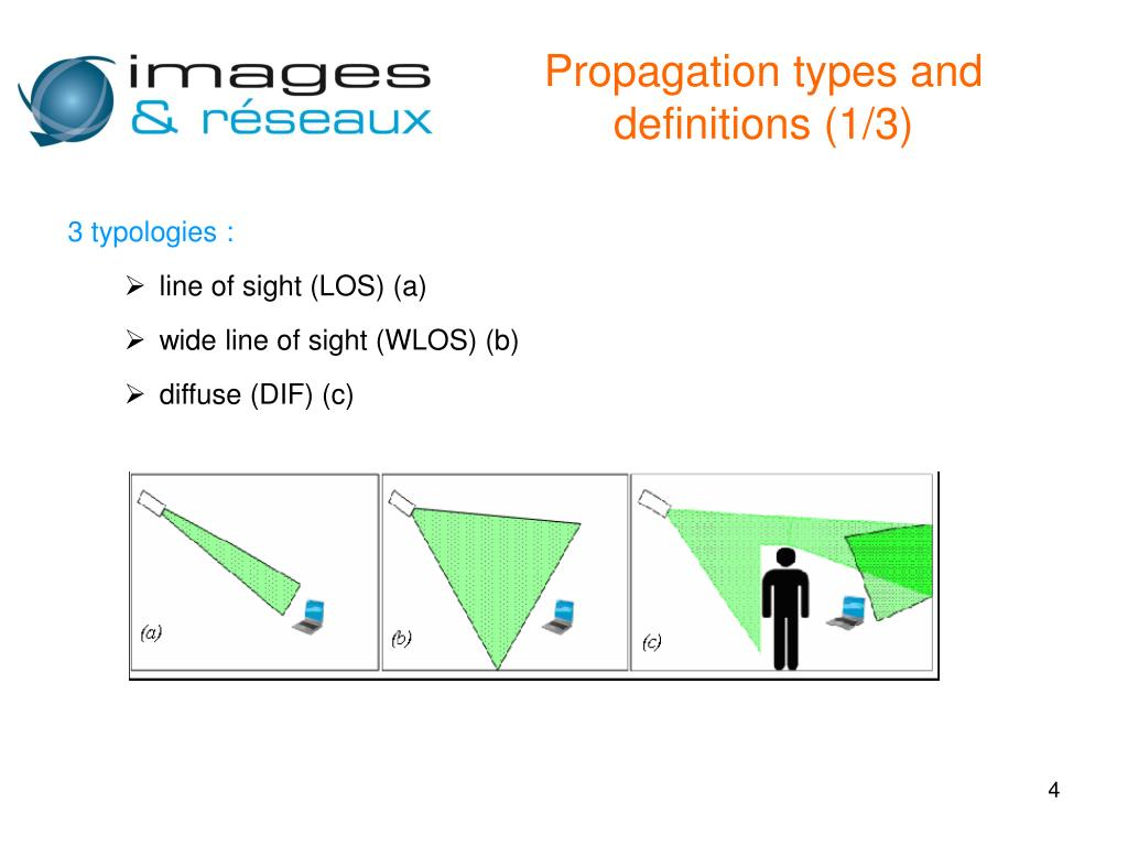 Propagation types and definitions (1/3)