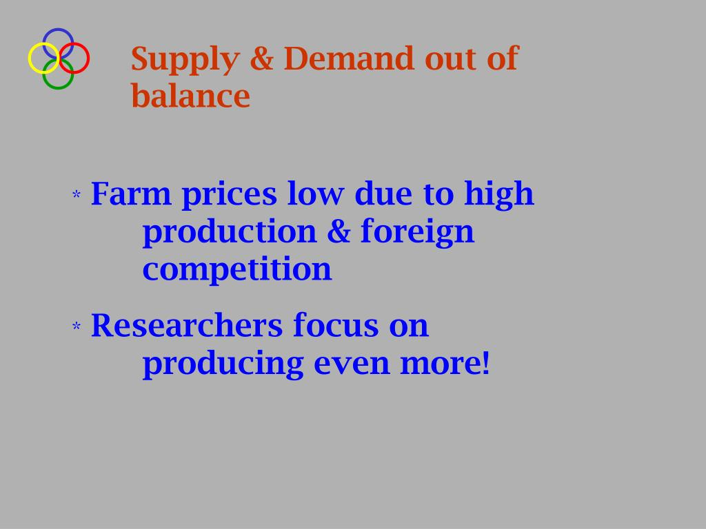 Supply & Demand out of balance