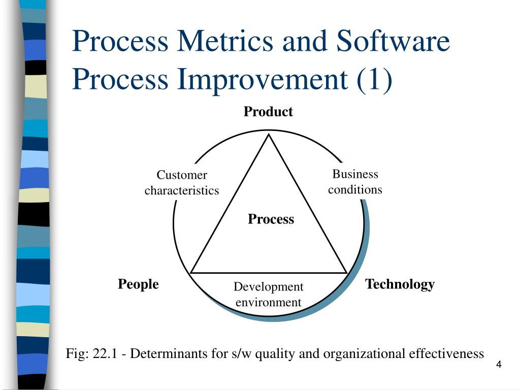 Process Metrics and Software Process Improvement (1)