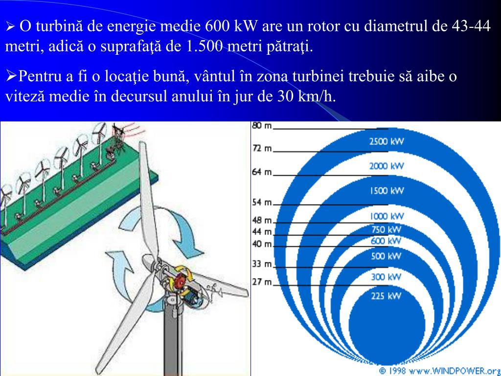 O turbină de energie medie 600 kW are un rotor cu diametrul de 43-44 metri, adică o suprafaţă de 1.500 metri pătraţi.