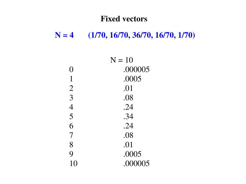 Fixed vectors
