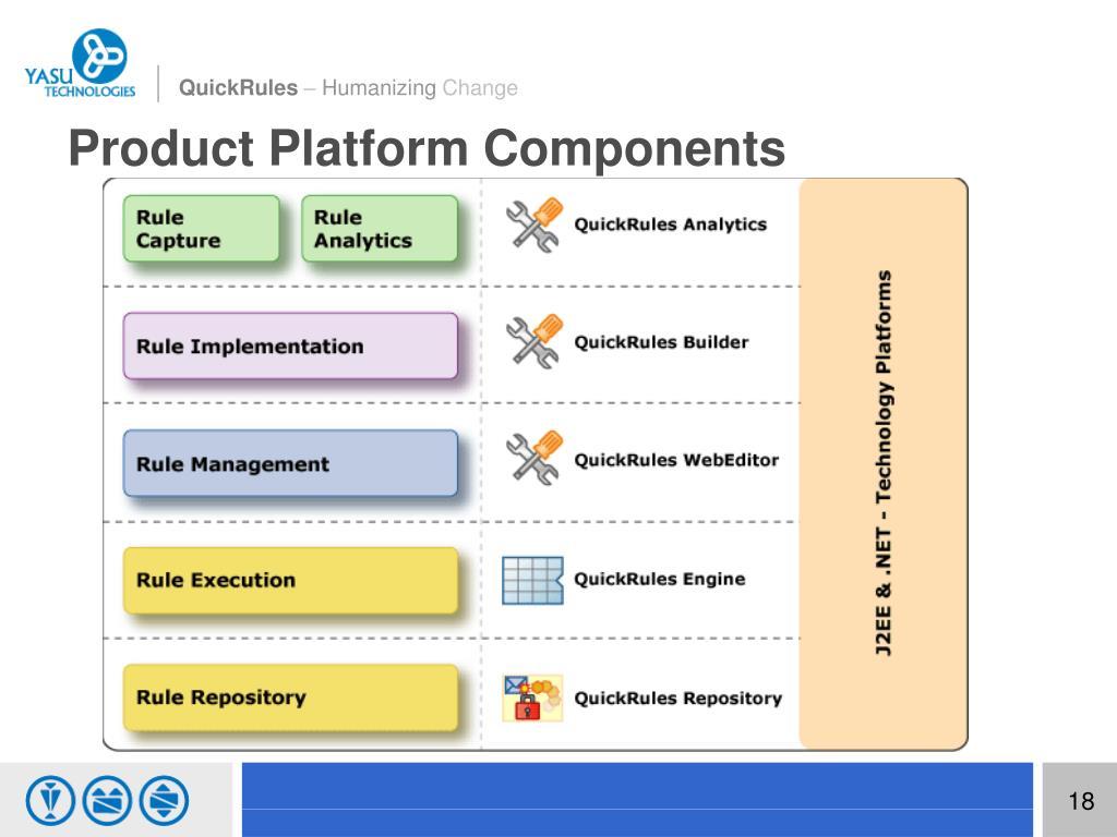Product Platform Components