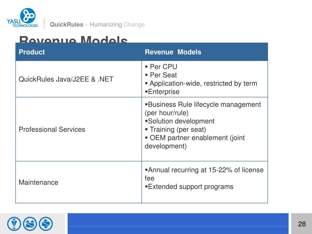 Revenue Models