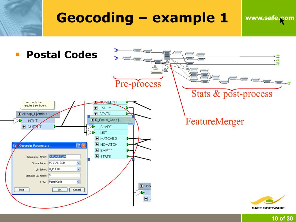 Geocoding – example 1
