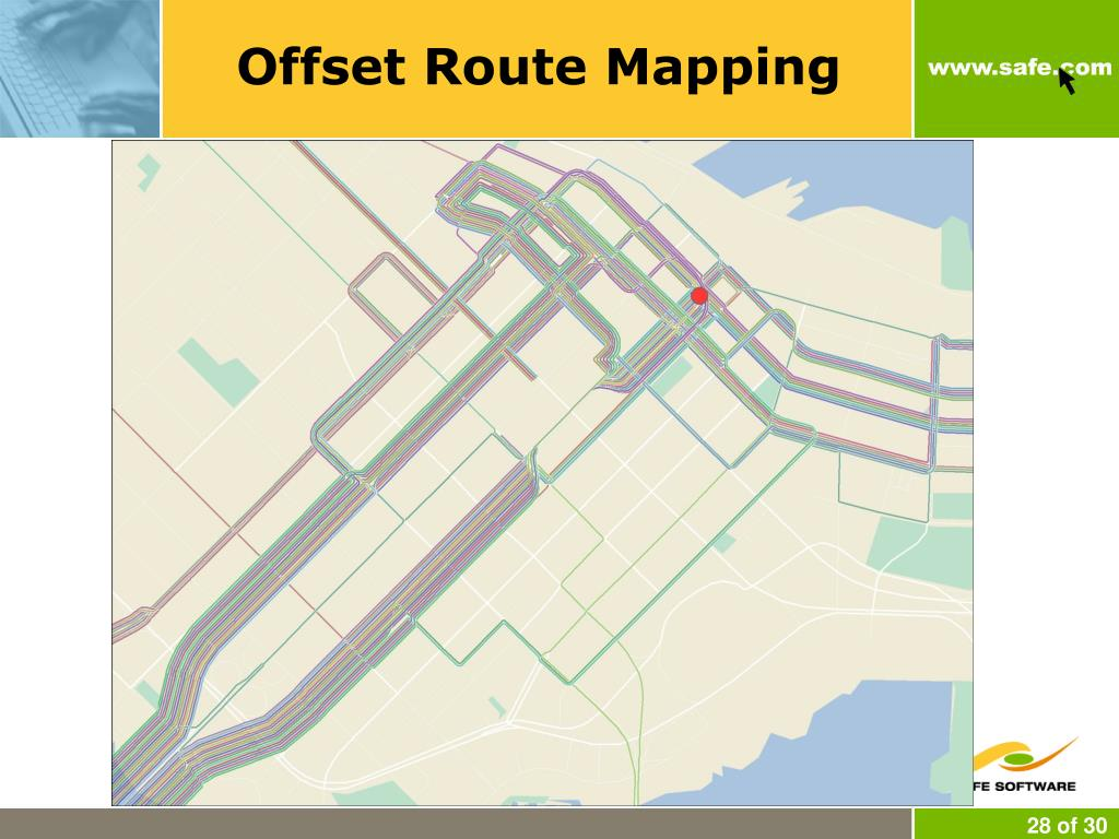 Offset Route Mapping
