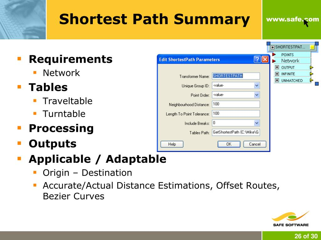 Shortest Path Summary
