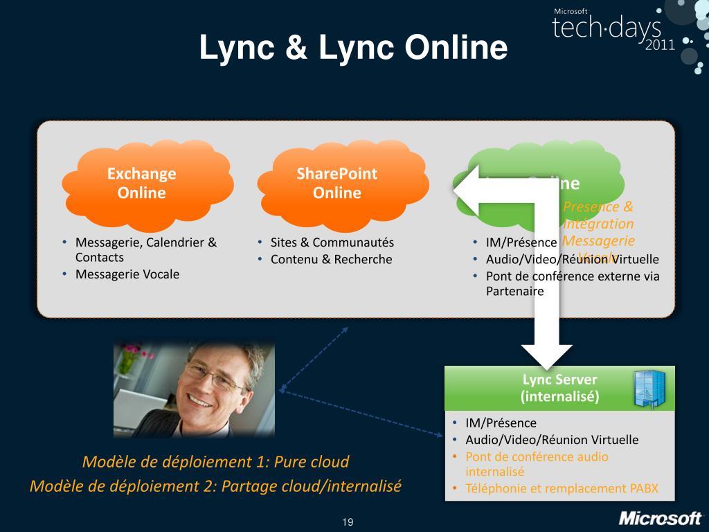 Lync &