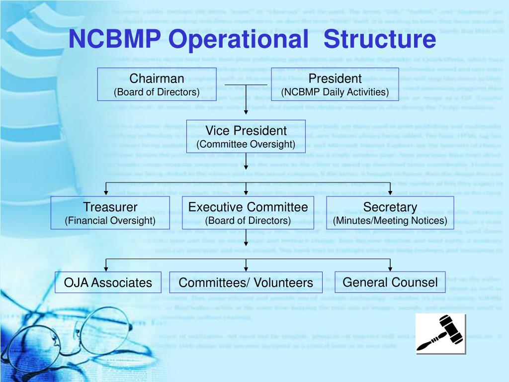 NCBMP Operational  Structure