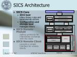 sics architecture