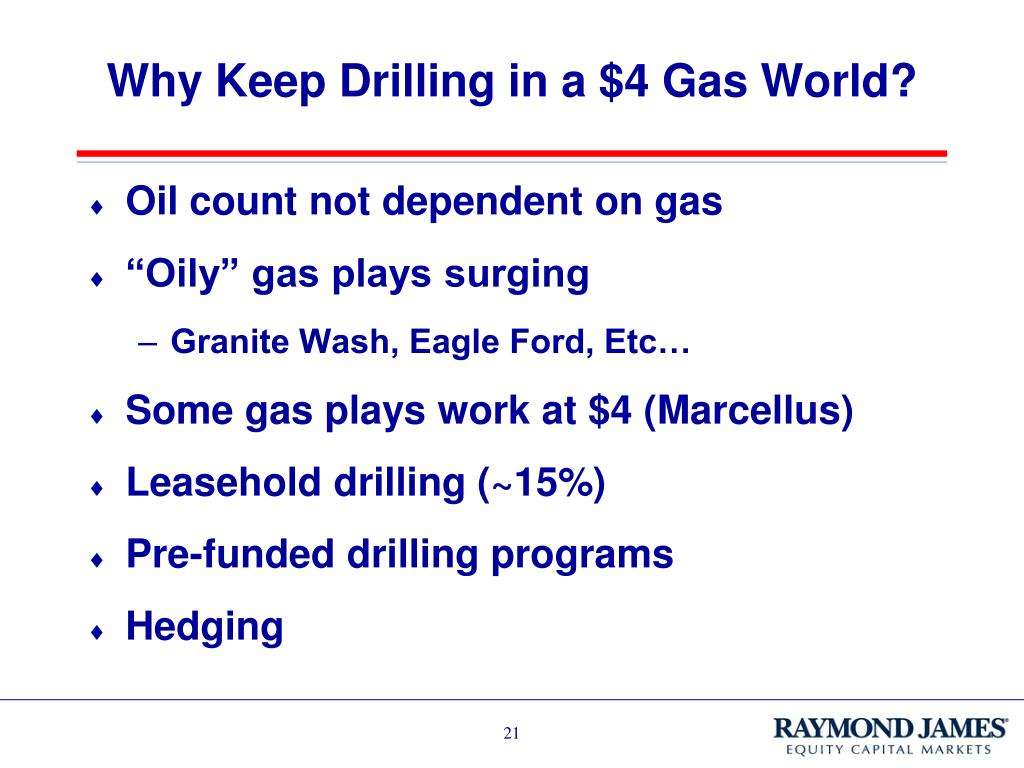 Why Keep Drilling in a $4 Gas World?
