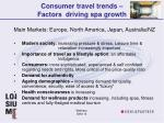 consumer travel trends factors driving spa growth