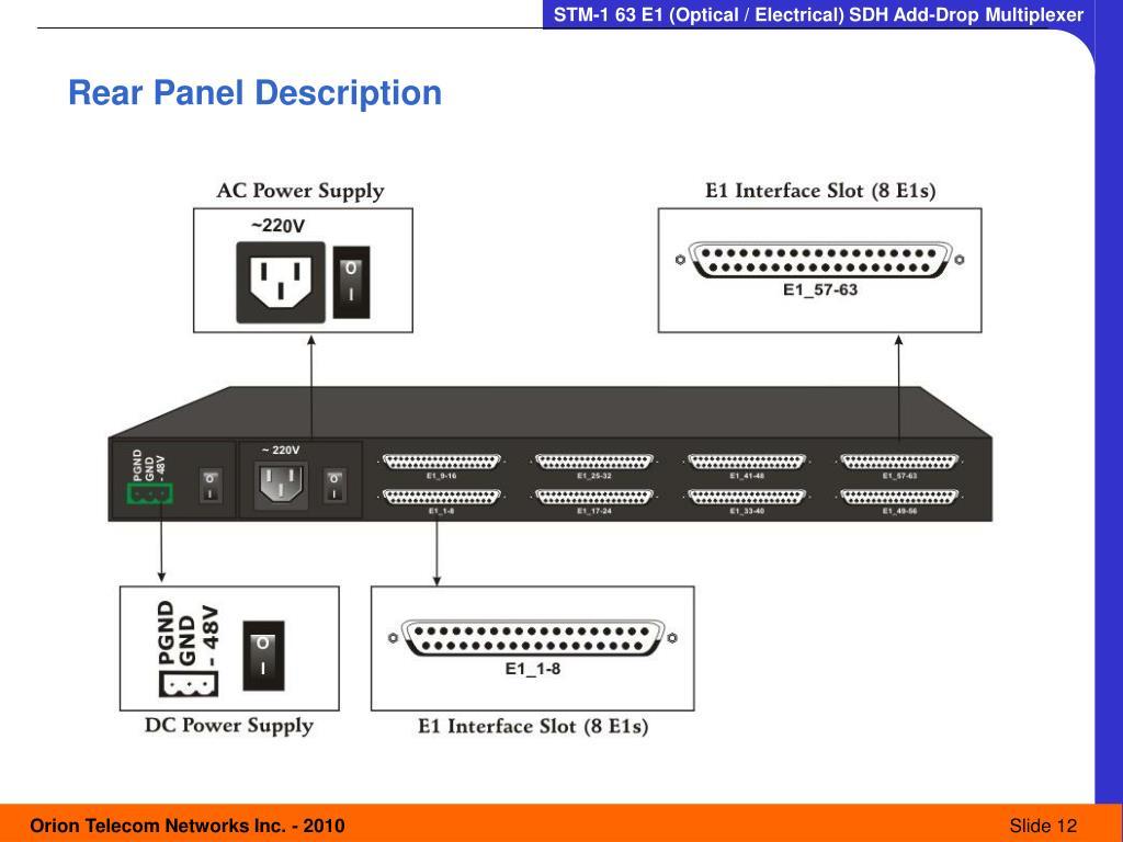 Rear Panel Description