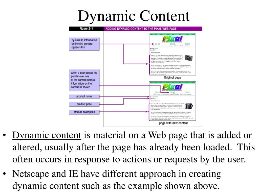 dynamic content l.