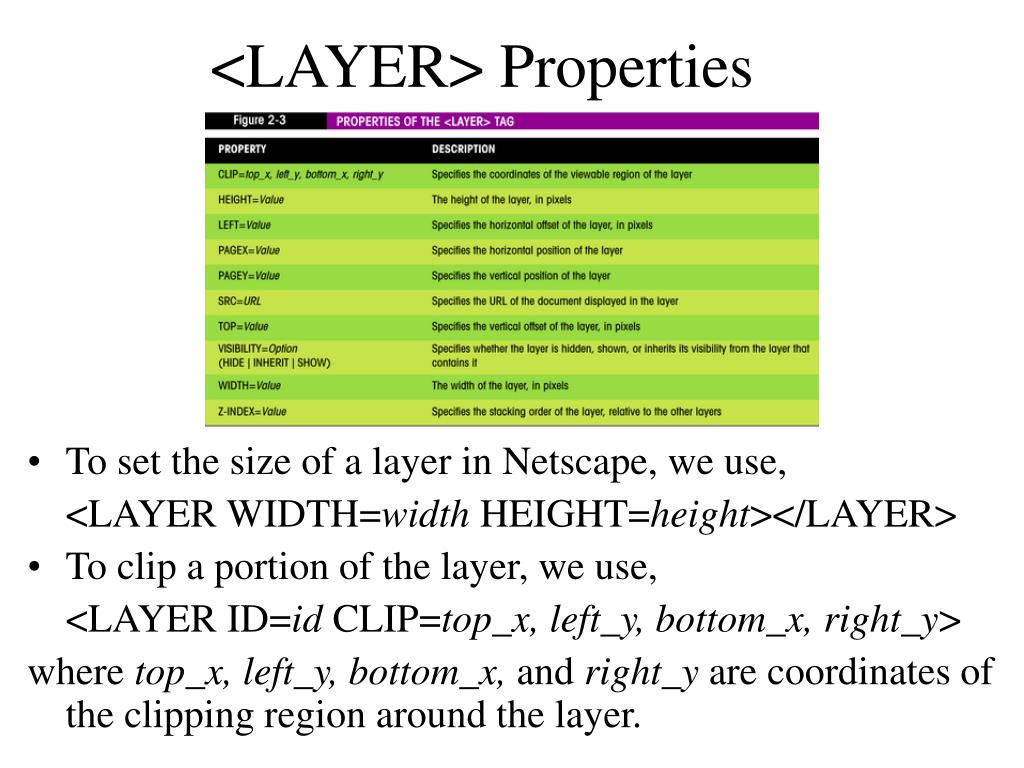 <LAYER> Properties
