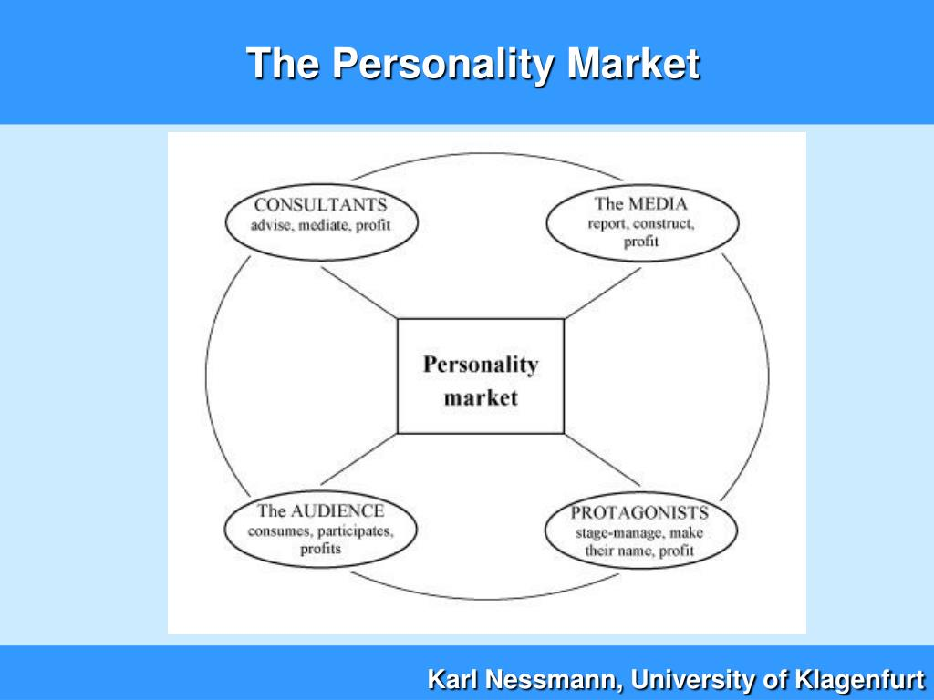 The Personality Market
