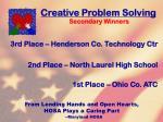 creative problem solving83