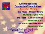 knowledge test concepts of health care27