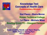 knowledge test concepts of health care28