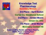 knowledge test pharmacology33