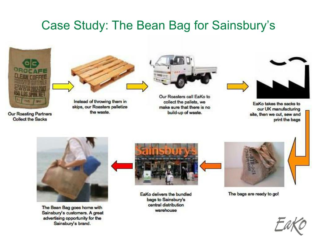 Case Study: The Bean Bag for Sainsbury's