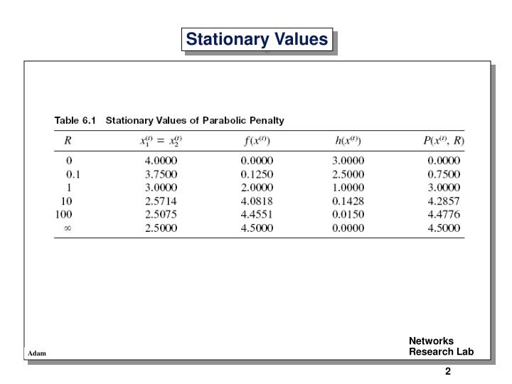 Stationary values