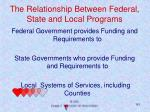 the relationship between federal state and local programs