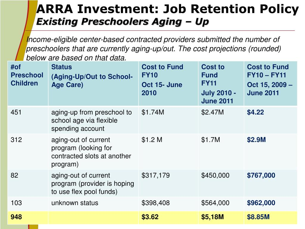 ARRA Investment: Job Retention Policy