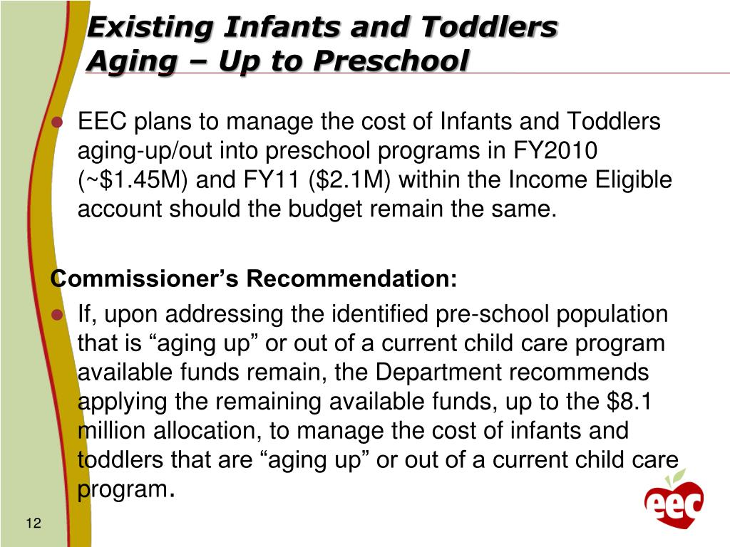 Existing Infants and Toddlers