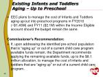 existing infants and toddlers aging up to preschool