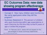 ec outcomes data new data showing program effectiveness34