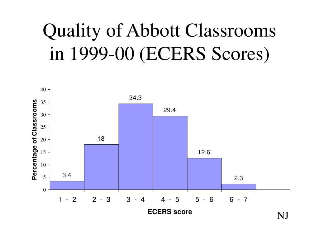 Quality of Abbott Classrooms