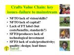 crafts value chain key issues failure to mainstream