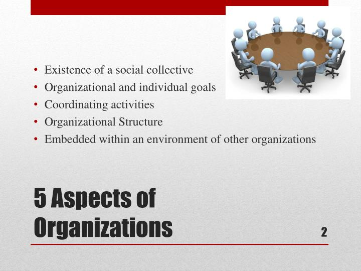 5 aspects of organizations