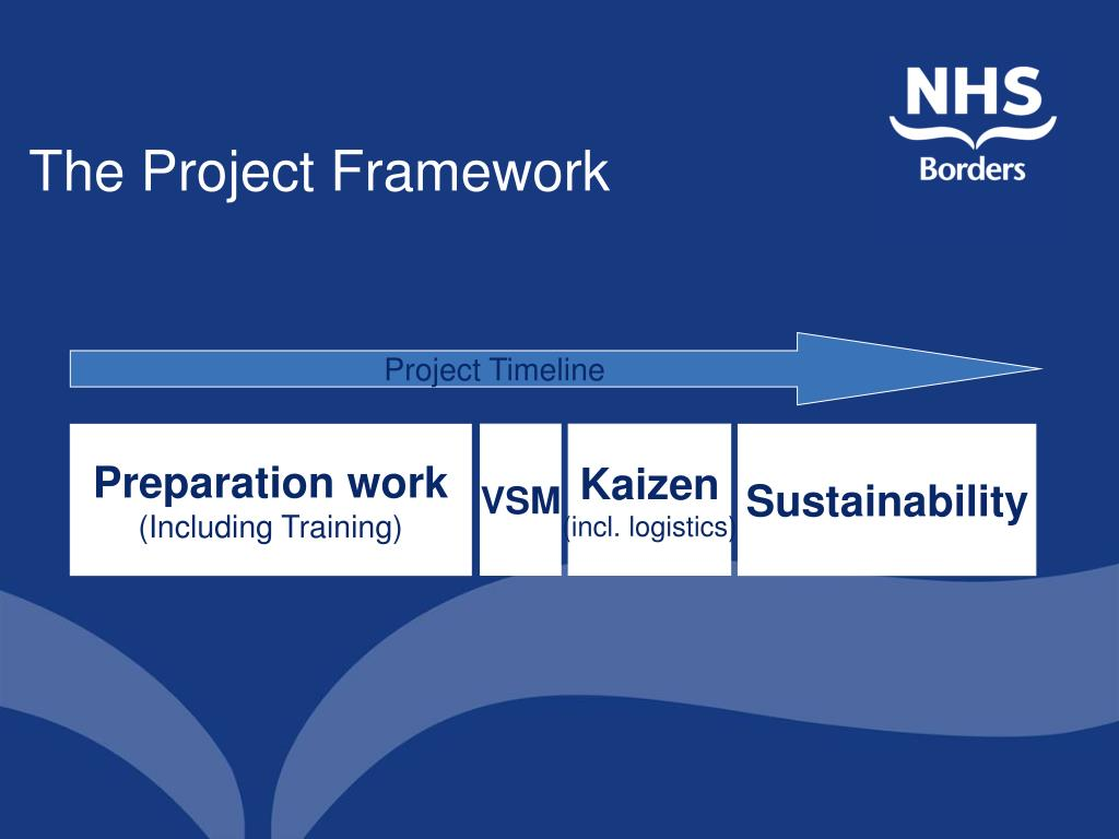 The Project Framework