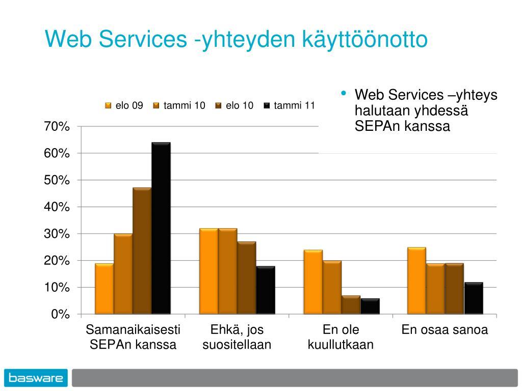 Web Services -yhteyden käyttöönotto