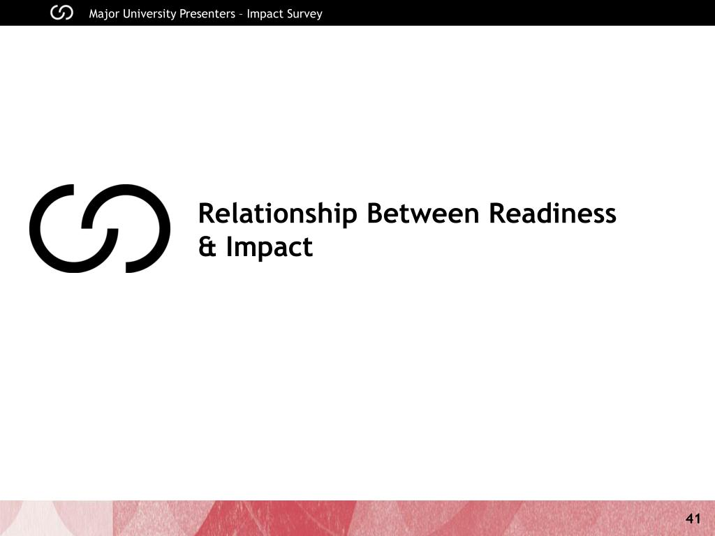 Relationship Between Readiness & Impact