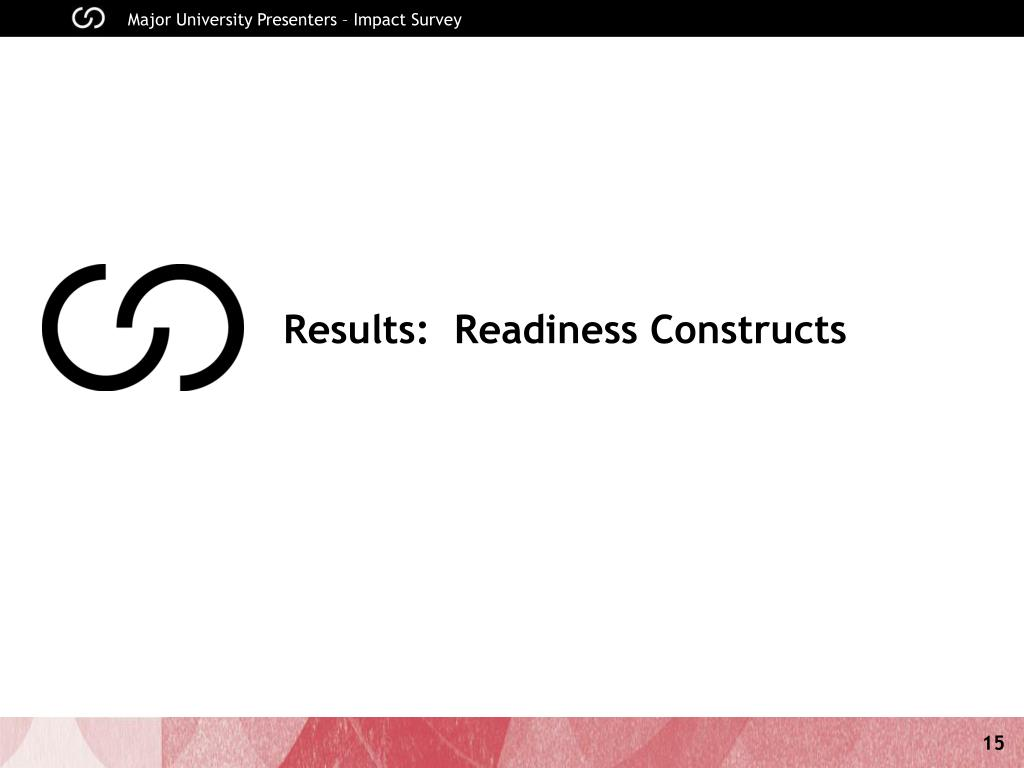 Results:  Readiness Constructs