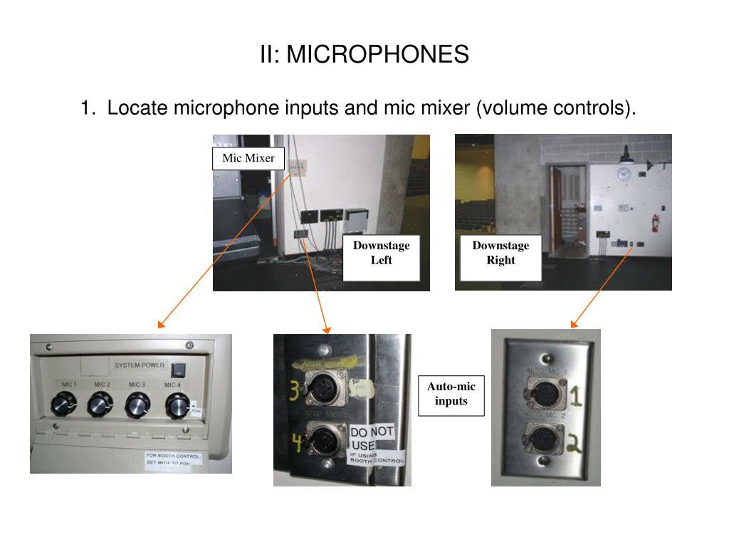 II: MICROPHONES