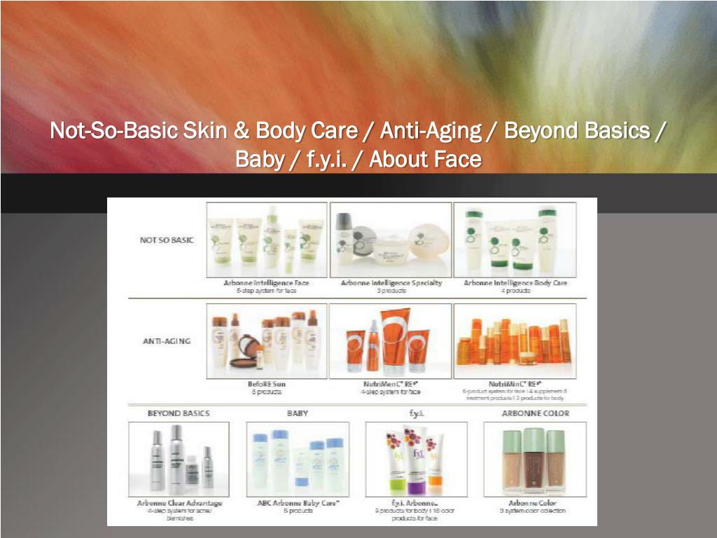 Not-So-Basic Skin & Body Care / Anti-Aging / Beyond Basics /
