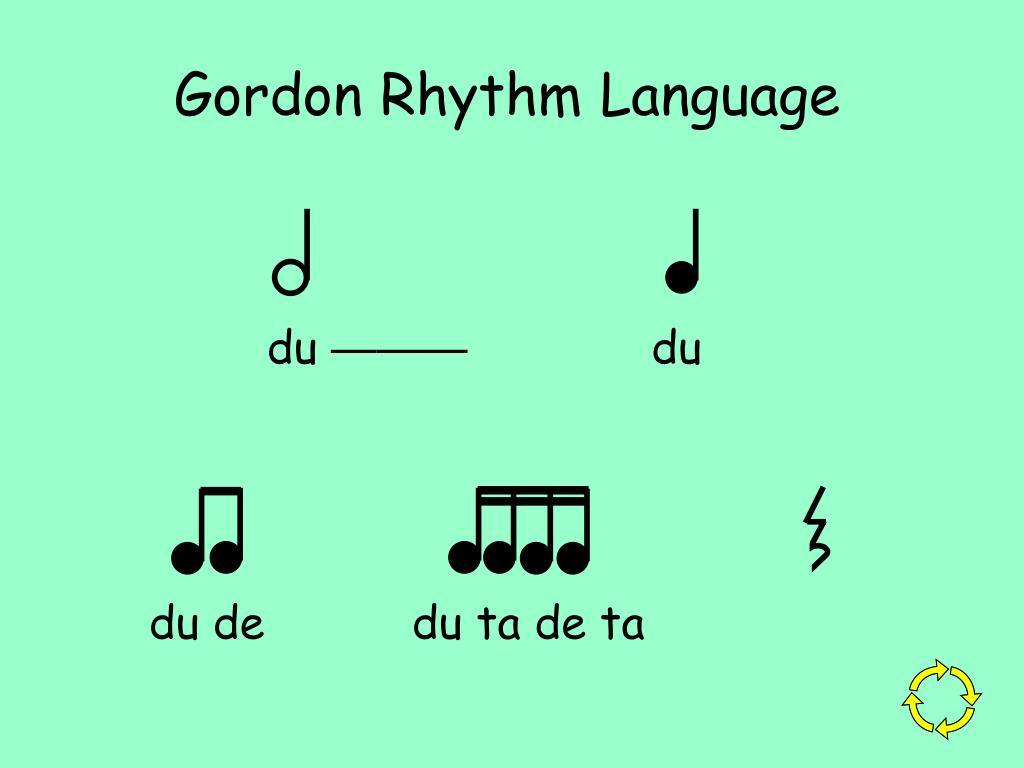 Gordon Rhythm Language