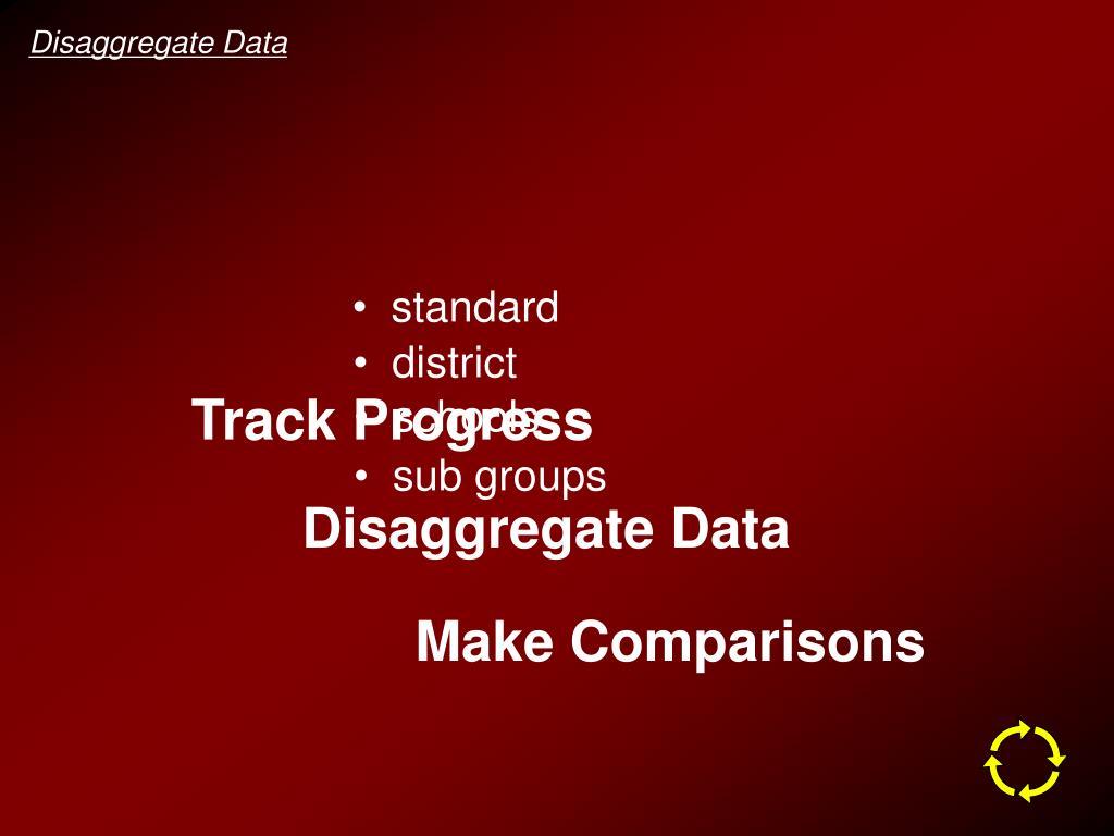 Disaggregate Data