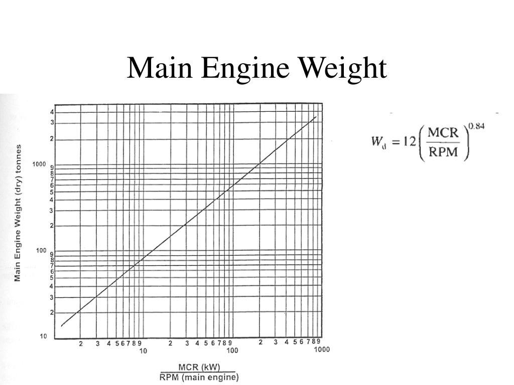 Main Engine Weight